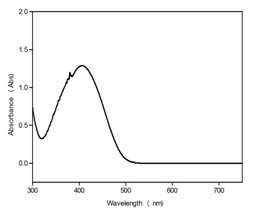 Research paper on uv visible spectroscopy