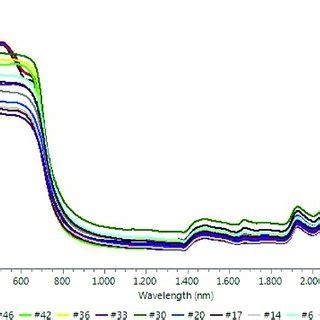 UVVis Spectroscopy Journals - Home - spectroscopyNOWcom